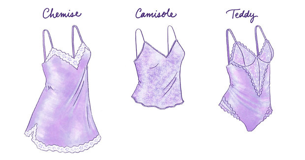 The Chemise - A More Romantic Kind of Lingerie